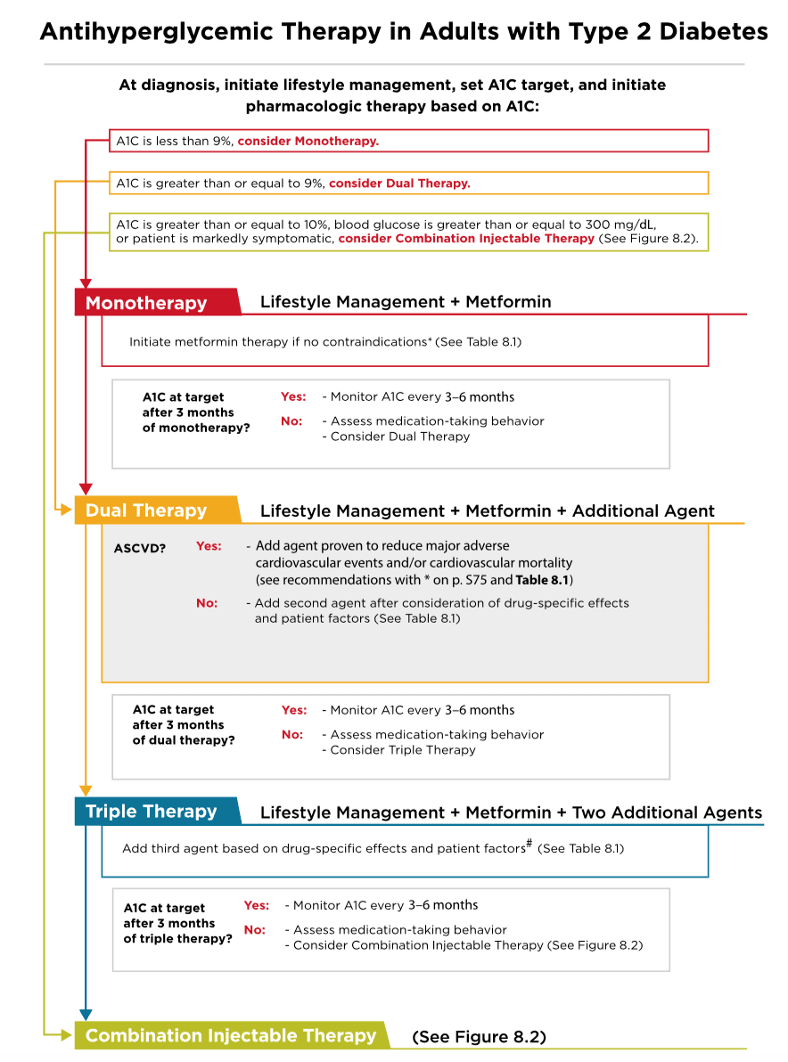 2018-ADA-Standards-of-Care